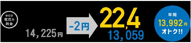 1kWhあたり24円→22円