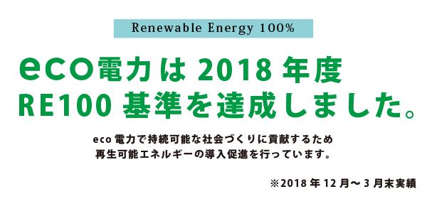 eco電力は2018年度RE100基準を達成しました