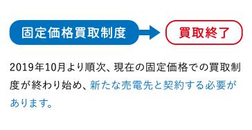 新たな電力会社と契約できない場合、買取価格が0円になることがあります