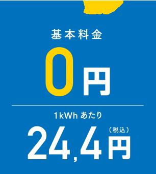 eco電力